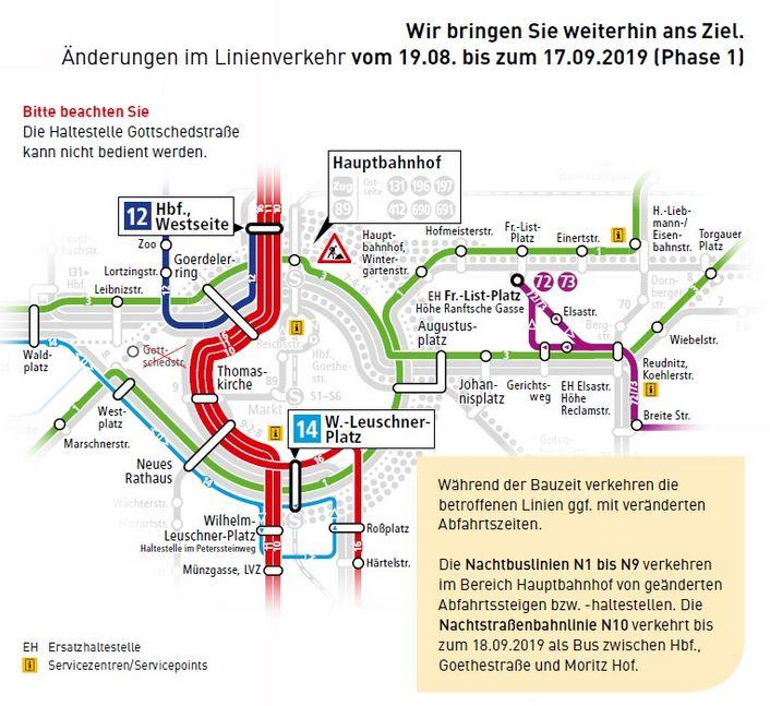 Umleitung Renovierung Hauptbahnhof Phase 1